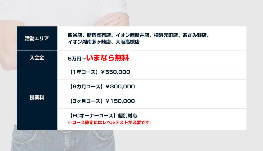 入会金5万円→いまなら無料
